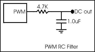 arduino-pwm-filter | Thingsconnected