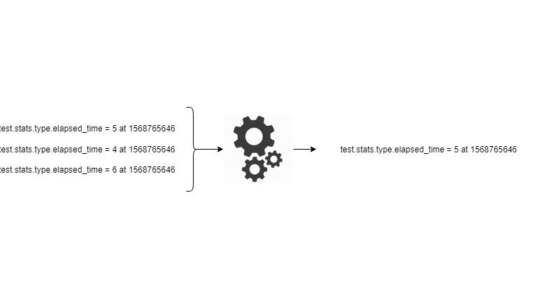 graphite aggregator